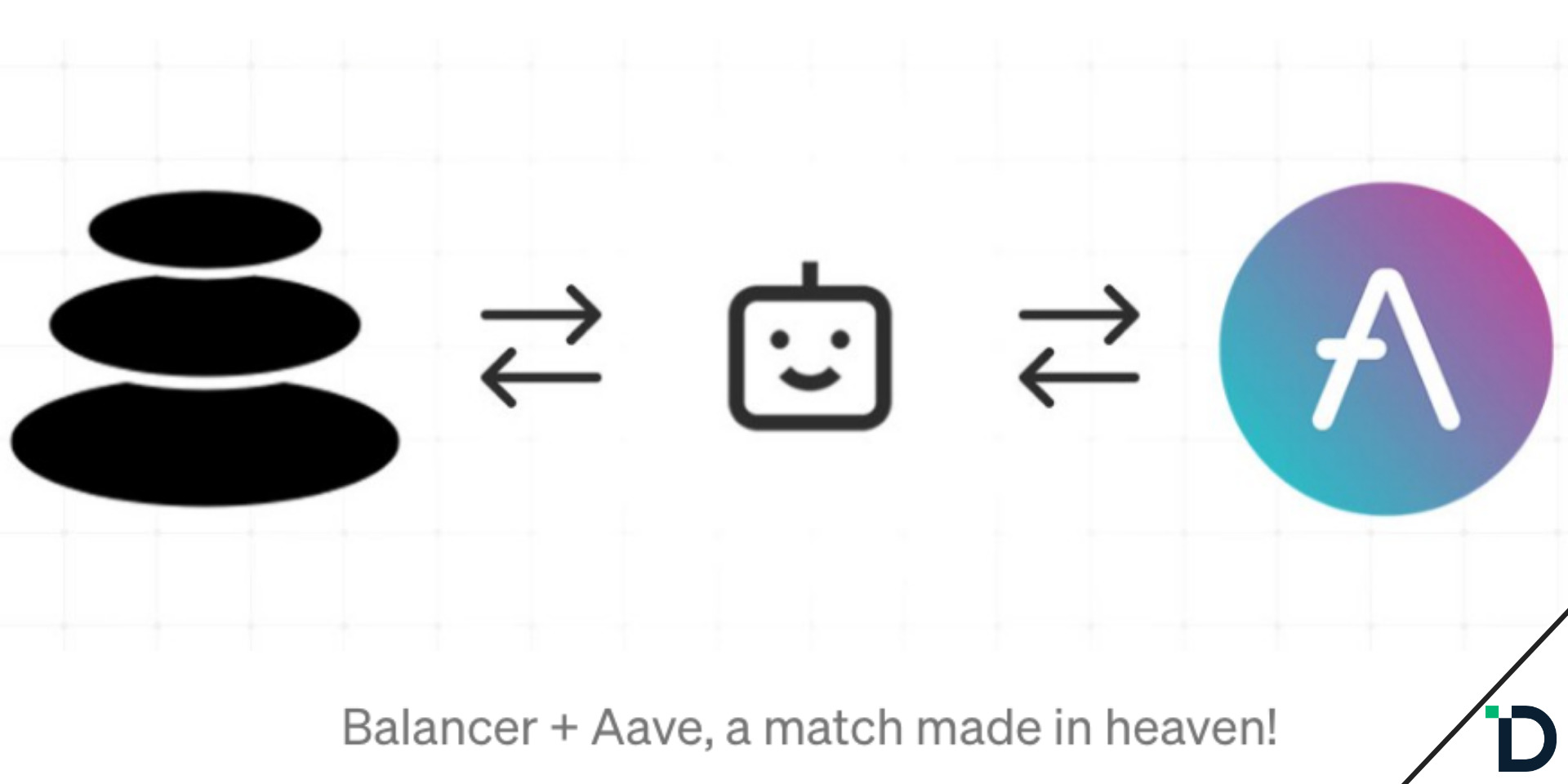 Balancer Partners with Aave - DeFi Rate